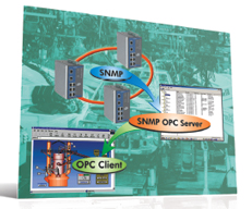 MOXA EDS-SNMP OPC Server