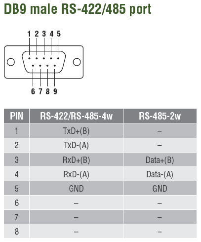 rs485 2 wire pin diagram wiring schematics and diagrams rs485 2 wire pin diagram nodasystech