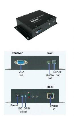 Beacon AV-701X-111/311 AV Receiver series