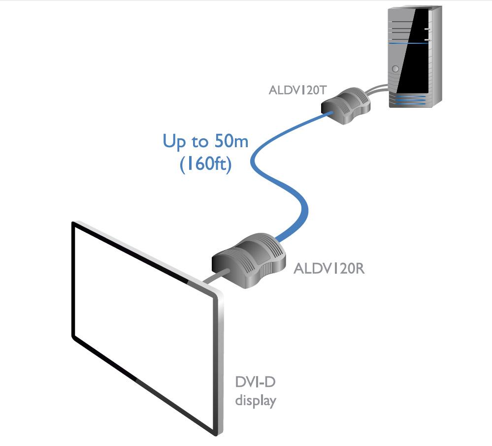 ADDER ADDERLink DV120