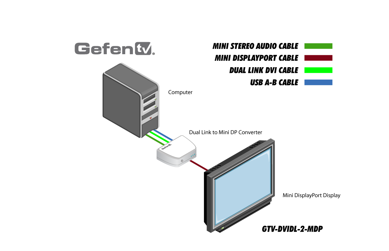 Gefen Gtv Dvidl 2 Mdp Audio Cable Wiring Diagram Prodgrafik